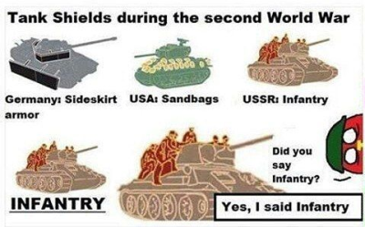 Comedy homicide countryball & ww2 edition