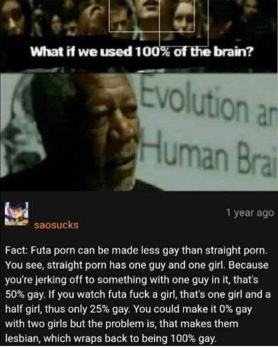 Zero IQ