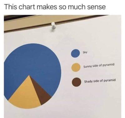 So much sense