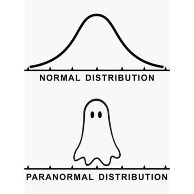 paranormal distrubution