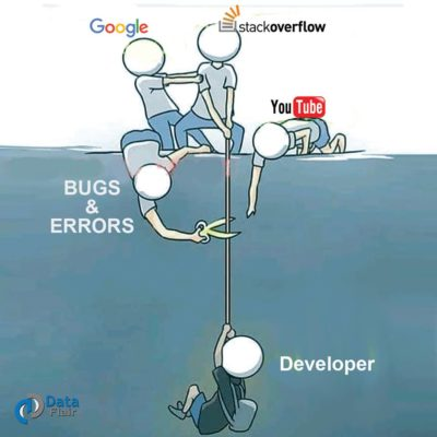 Image life without Google & Stack Overflow