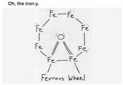 Ferris wheel? 😆