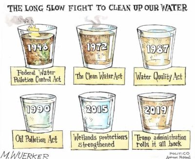 The long slow fight to clean up our water…