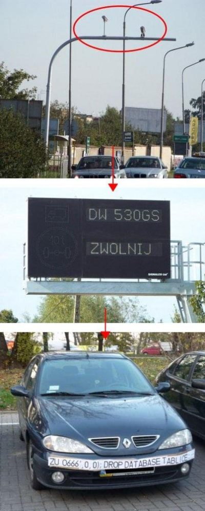 SQL injection via car.