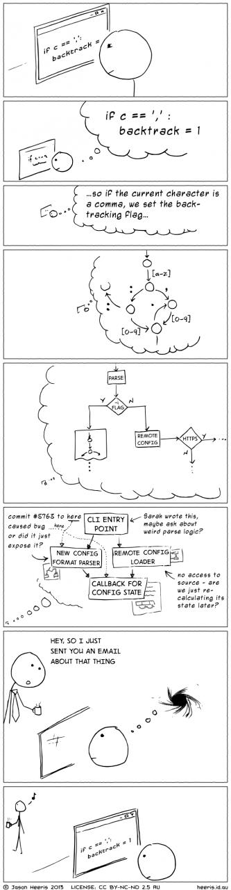 Never interrupt a programmer, please.