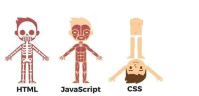Actual Web Design