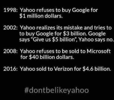 Yahoo's consecutive bad decisions.