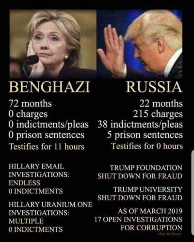 Trump is corrupt