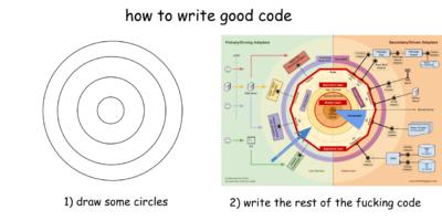 restofthefuckingcode