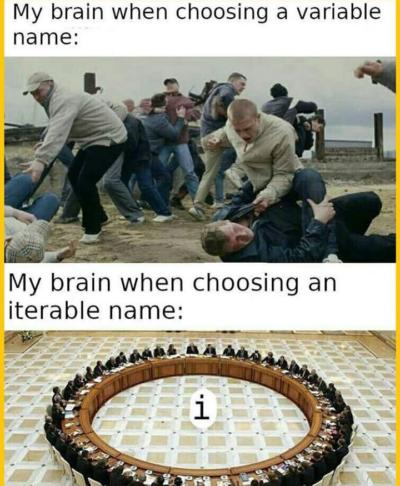 Toughest part of being a programmer