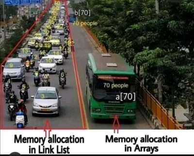 Memory allocation be like