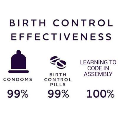 x86 Birth control