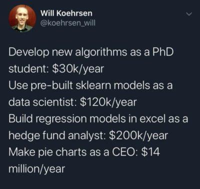 Career in Data Science?
