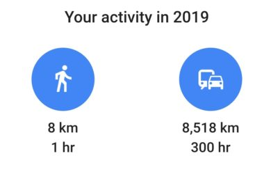 How much walking I did in 2019