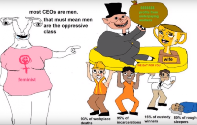Men Oppressing Women