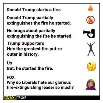 Fire…war…😒