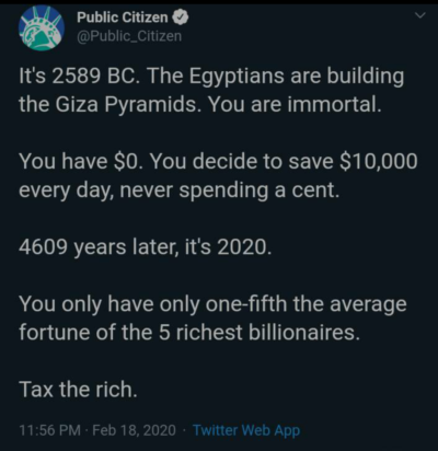 Putting things into perspective