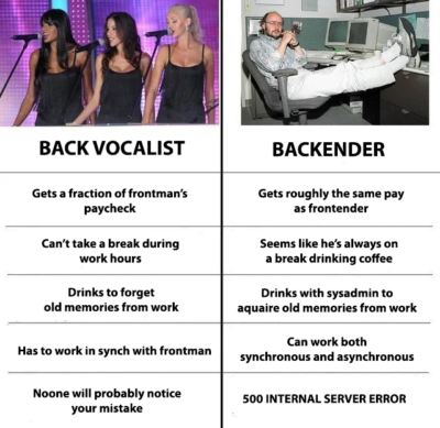 Choose your career carefully!