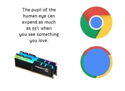 Google chrome looks like an eye