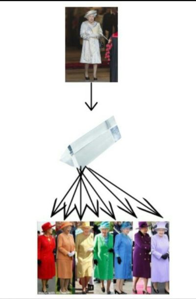 Spectrum be like