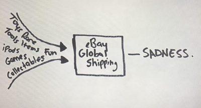 Ebay Global Shipping model – DankPods