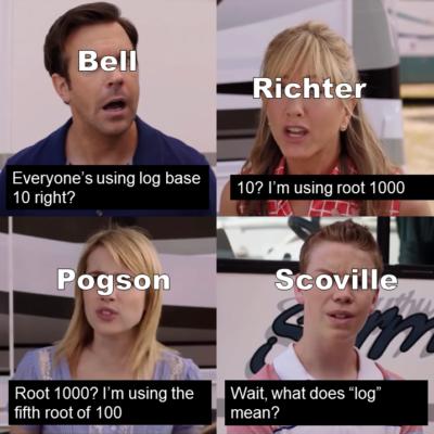 A meme about units