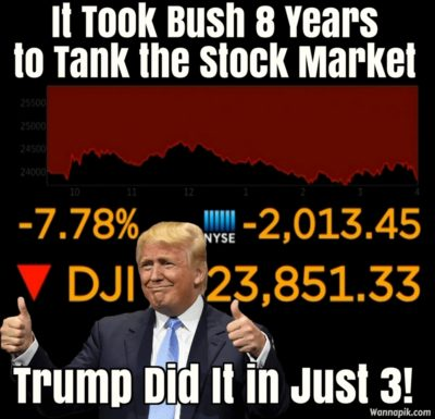 The Dow Jones drops more than 2000 points today. How long before Trump blames Obama?