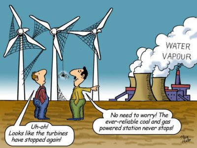 Wind power bad. Climate change good.