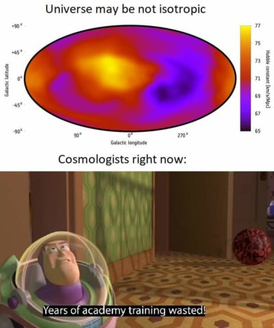 According to some recent paper, the Universe maybe anisotropic
