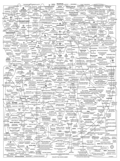 A logical map of conspiracy theories