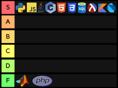 The Only Programming Language Tier List We Need