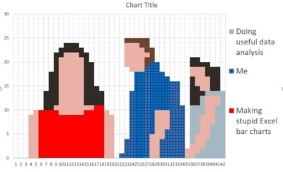 Another day another stupid excel chart