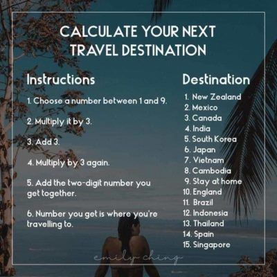 Calculate your next travel destination for 2020. Guaranteed to be 100% accurate