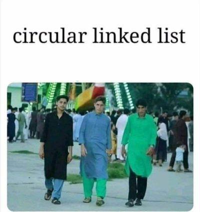Circular Linked List