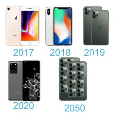 phones….