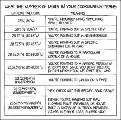 The Truth About Coordinates (And Floating Points)