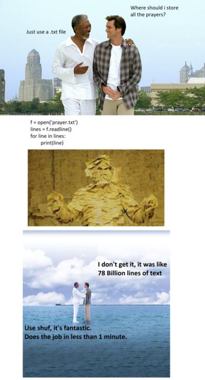 78 Billion Prayers