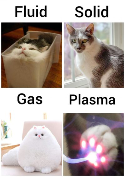 The four states of matter