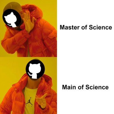 M. Sc. = Man of Science?